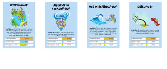 kartice_izziv